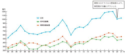 graph_A.jpg